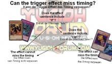 Fragebaum zum Timing-Verpassen
